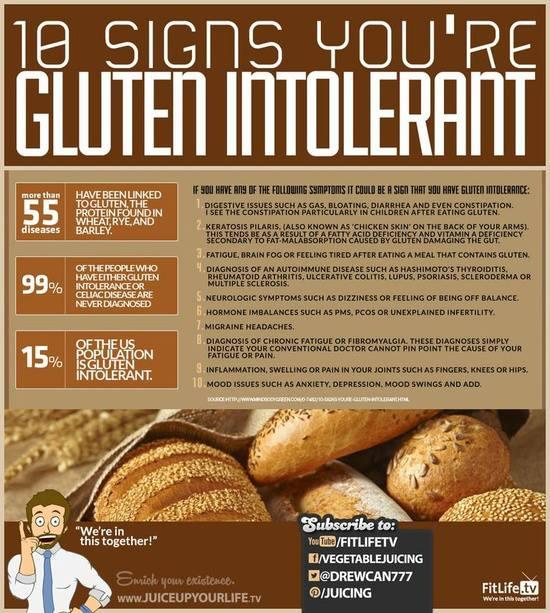glutenintolerance
