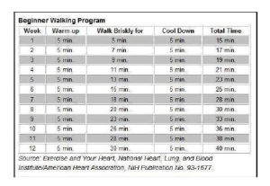 Beginning Walking Program
